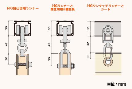HG大型間仕切りポールのランナーと取付寸法図