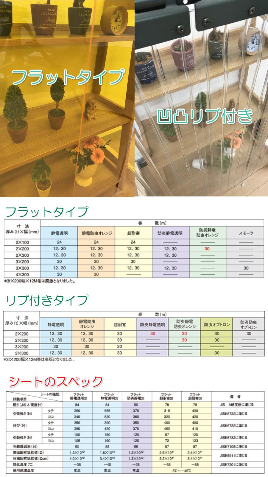 のれん式ビニールカーテン機能性